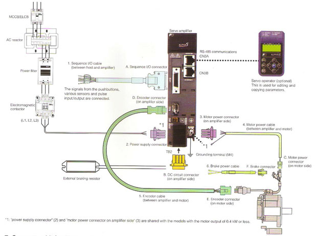 Pulse Electric Scooter Wiring Diagram : Wiring diagram for pulse performance products product